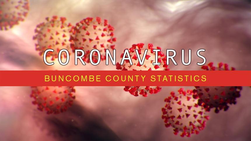 coronavirus buncombe county stats